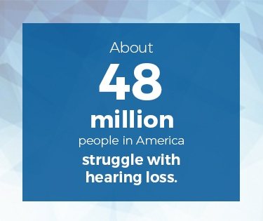 48 million people suffer hearing loss